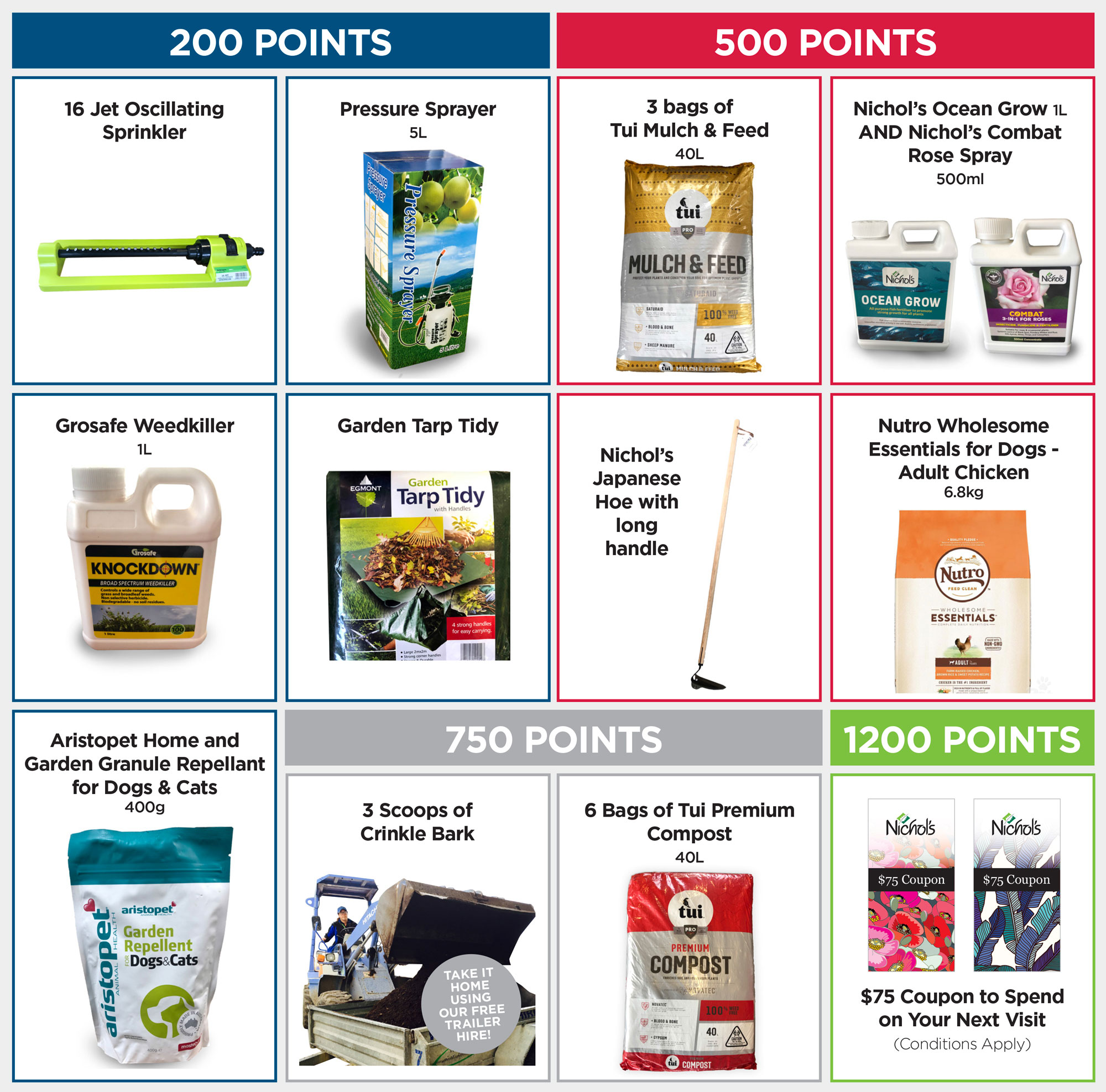 Nichol's Growing Rewards Products